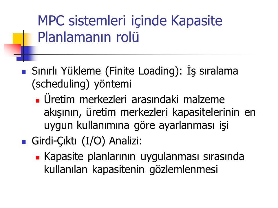 MPC sistemleri içinde Kapasite Planlamanın rolü Sınırlı Yükleme (Finite Loading): İş sıralama (scheduling) yöntemi Üretim merkezleri arasındaki malzem
