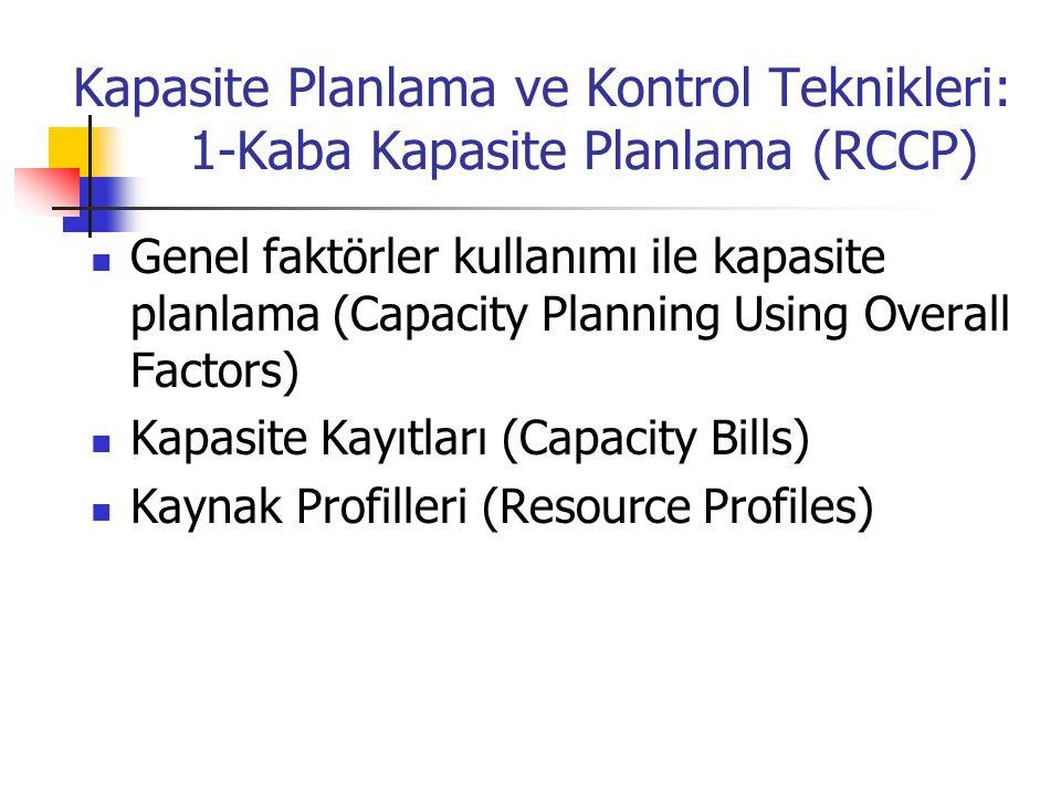 Kapasite Planlama ve Kontrol Teknikleri: 1-Kaba Kapasite Planlama (RCCP) Genel faktörler kullanımı ile kapasite planlama (Capacity Planning Using Over