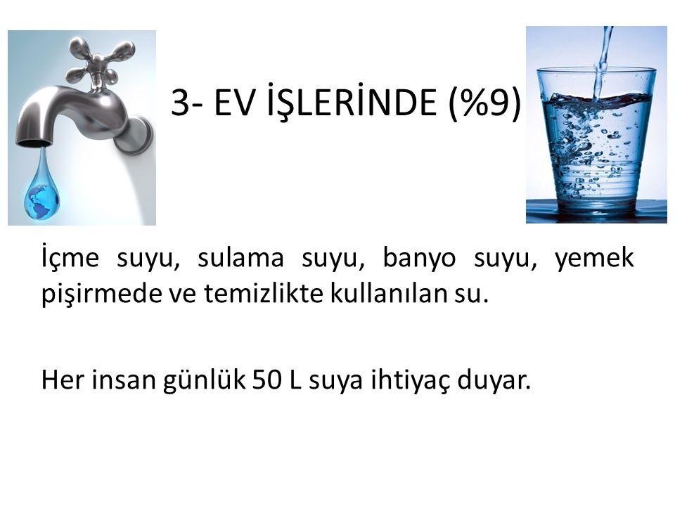 3- EV İŞLERİNDE (%9) İçme suyu, sulama suyu, banyo suyu, yemek pişirmede ve temizlikte kullanılan su.