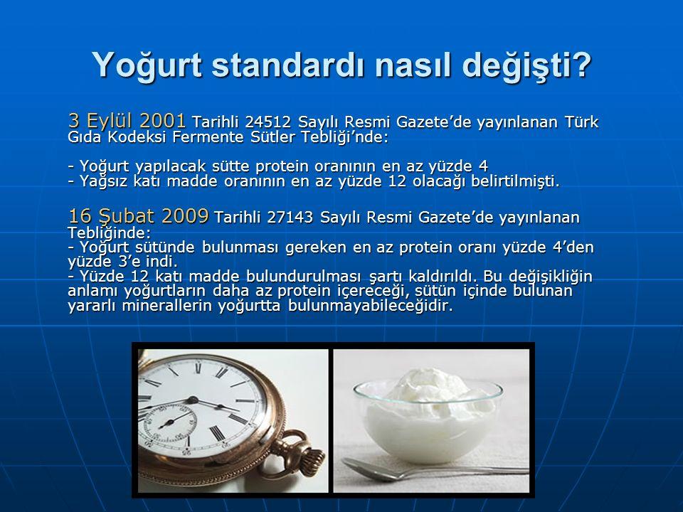 Yoğurt standardı nasıl değişti.