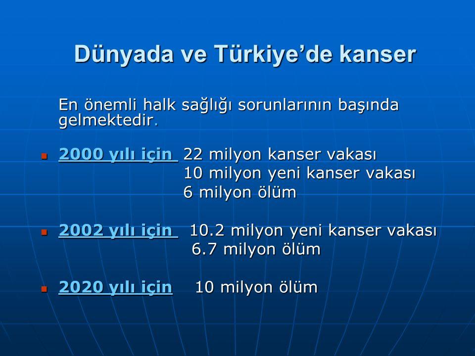 Dünyada ve Türkiye'de kanser En önemli halk sağlığı sorunlarının başında gelmektedir.