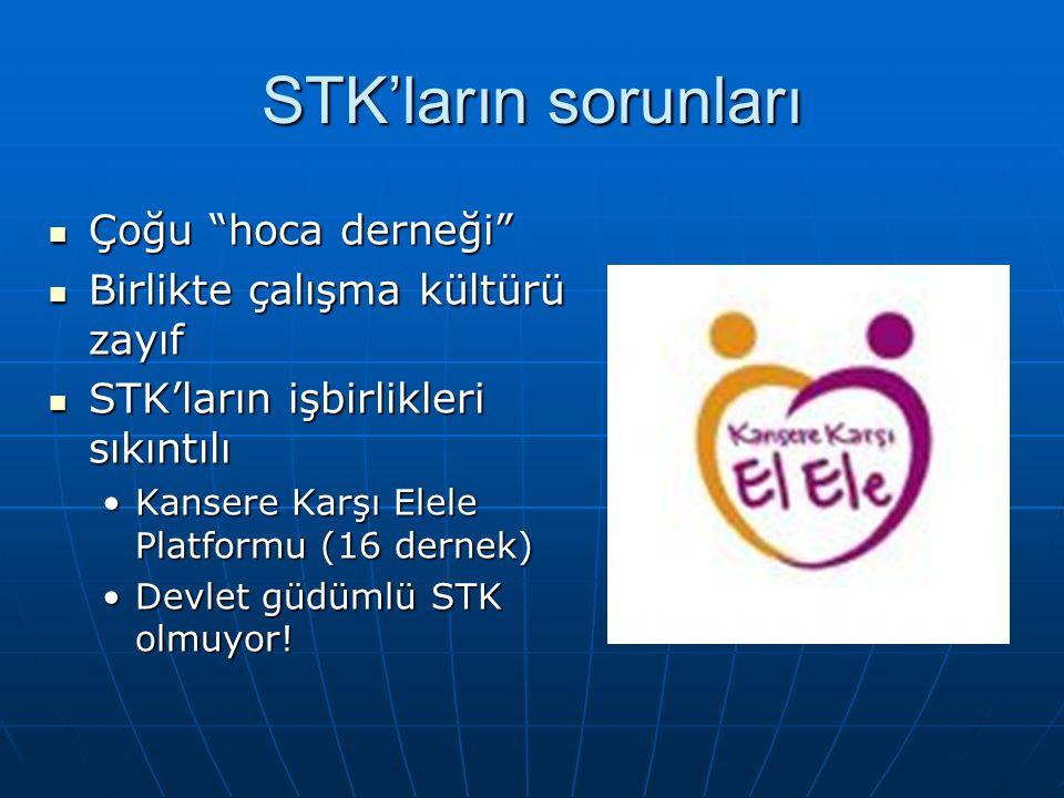 STK'ların sorunları Çoğu hoca derneği Çoğu hoca derneği Birlikte çalışma kültürü zayıf Birlikte çalışma kültürü zayıf STK'ların işbirlikleri sıkıntılı STK'ların işbirlikleri sıkıntılı Kansere Karşı Elele Platformu (16 dernek)Kansere Karşı Elele Platformu (16 dernek) Devlet güdümlü STK olmuyor!Devlet güdümlü STK olmuyor!