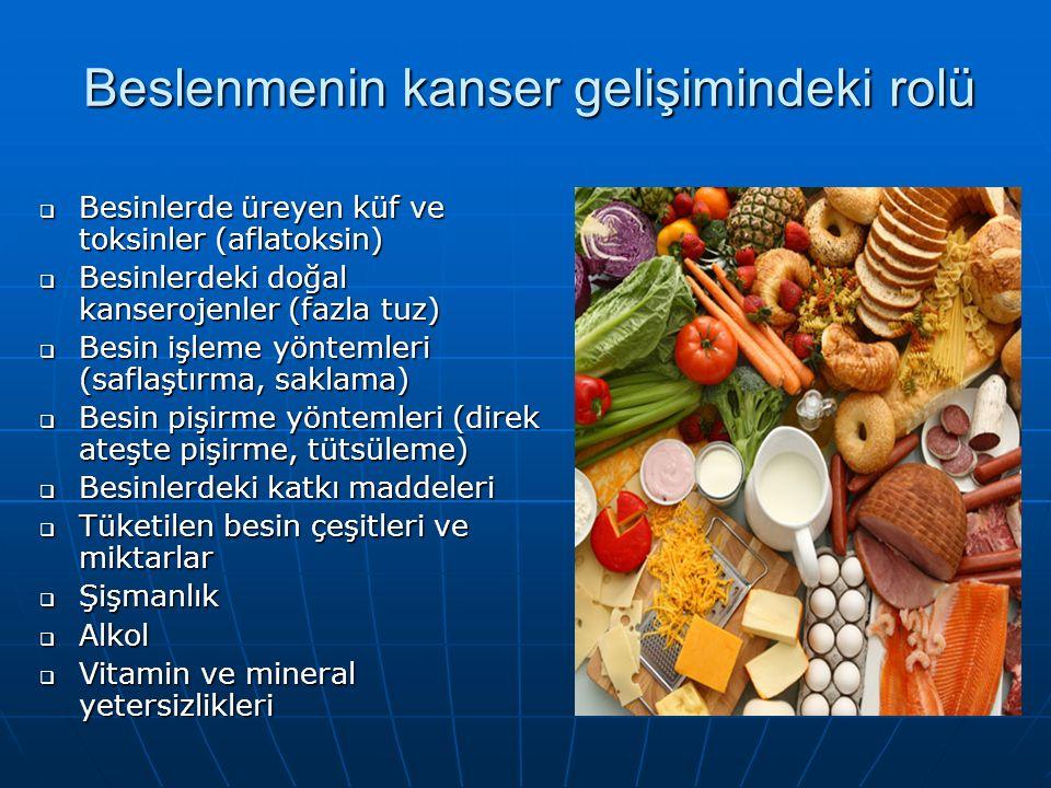 Beslenmenin kanser gelişimindeki rolü  Besinlerde üreyen küf ve toksinler (aflatoksin)  Besinlerdeki doğal kanserojenler (fazla tuz)  Besin işleme yöntemleri (saflaştırma, saklama)  Besin pişirme yöntemleri (direk ateşte pişirme, tütsüleme)  Besinlerdeki katkı maddeleri  Tüketilen besin çeşitleri ve miktarlar  Şişmanlık  Alkol  Vitamin ve mineral yetersizlikleri