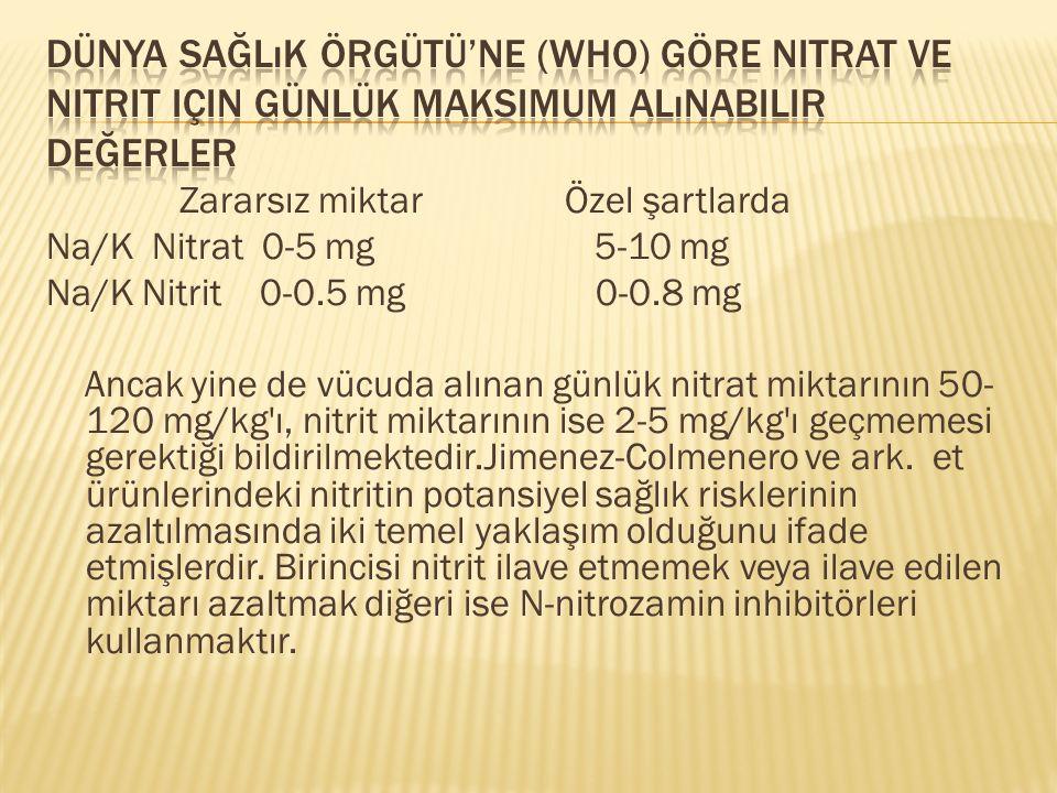 Zararsız miktar Özel şartlarda Na/K Nitrat 0-5 mg 5-10 mg Na/K Nitrit 0-0.5 mg 0-0.8 mg Ancak yine de vücuda alınan günlük nitrat miktarının 50- 120 m