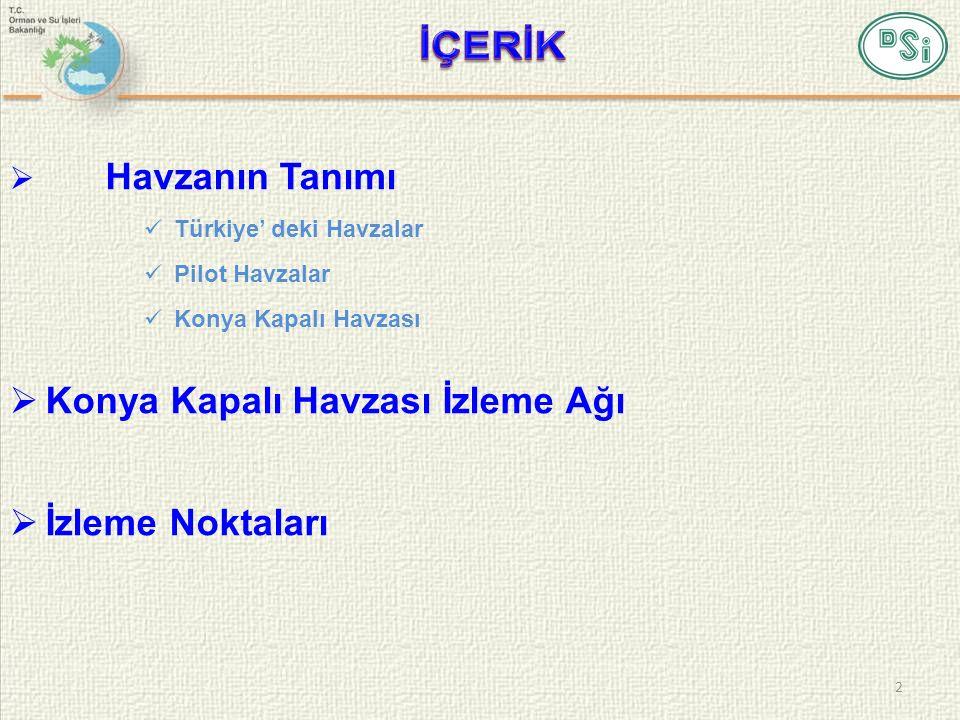 2  Havzanın Tanımı  Konya Kapalı Havzası İzleme Ağı  İzleme Noktaları Türkiye' deki Havzalar Pilot Havzalar Konya Kapalı Havzası