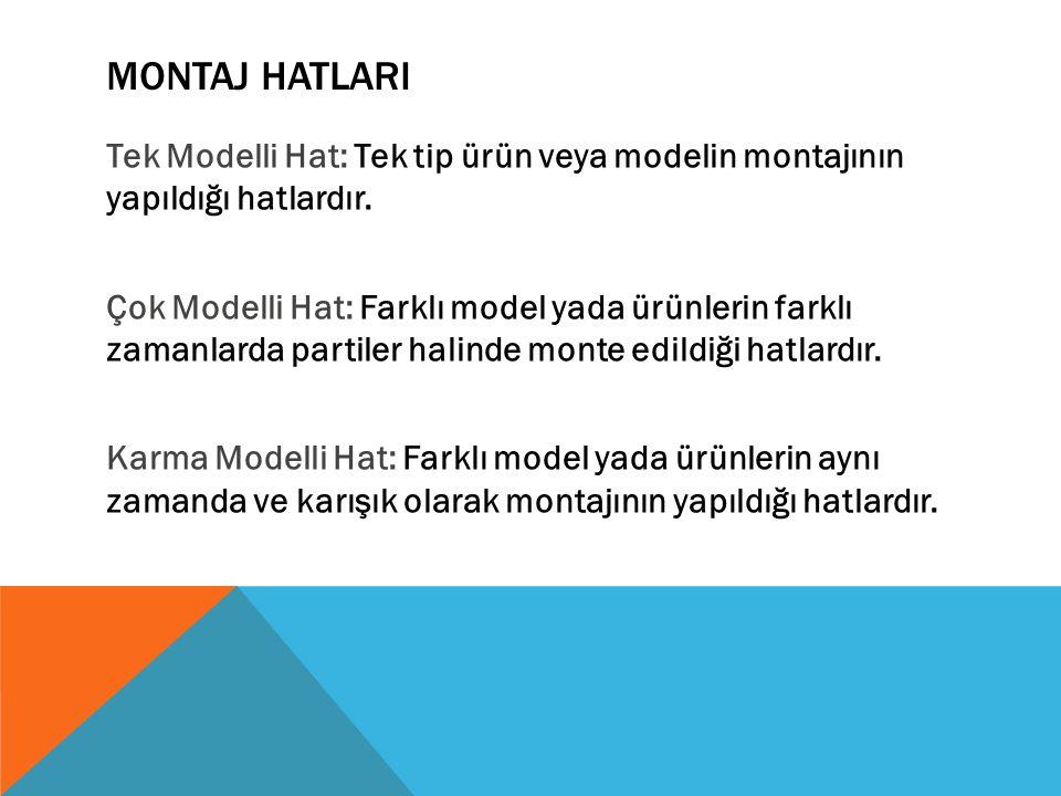 MONTAJ HATLARI Tek Modelli Hat: Tek tip ürün veya modelin montajının yapıldığı hatlardır.