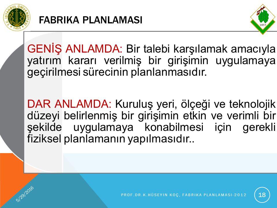 FABRIKA PLANLAMASI GENİŞ ANLAMDA: Bir talebi karşılamak amacıyla yatırım kararı verilmiş bir girişimin uygulamaya geçirilmesi sürecinin planlanmasıdır.