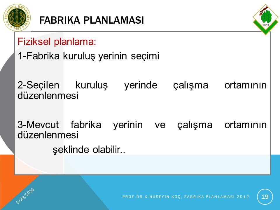 FABRIKA PLANLAMASI Fiziksel planlama: 1-Fabrika kuruluş yerinin seçimi 2-Seçilen kuruluş yerinde çalışma ortamının düzenlenmesi 3-Mevcut fabrika yerinin ve çalışma ortamının düzenlenmesi şeklinde olabilir..