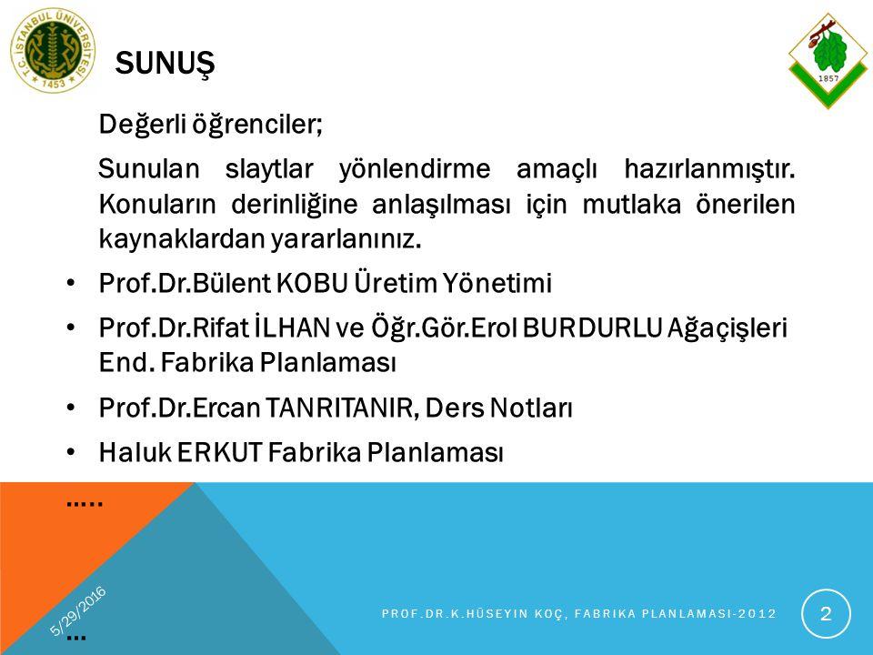 SUNUŞ 5/29/2016 PROF.DR.K.HÜSEYIN KOÇ, FABRIKA PLANLAMASI-2012 2 Değerli öğrenciler; Sunulan slaytlar yönlendirme amaçlı hazırlanmıştır.