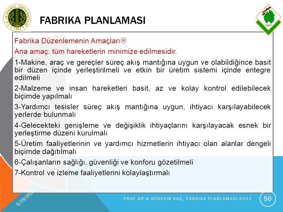 FABRIKA PLANLAMASI Fabrika Düzenlemenin Amaçları  Ana amaç: tüm hareketlerin minimize edilmesidir.