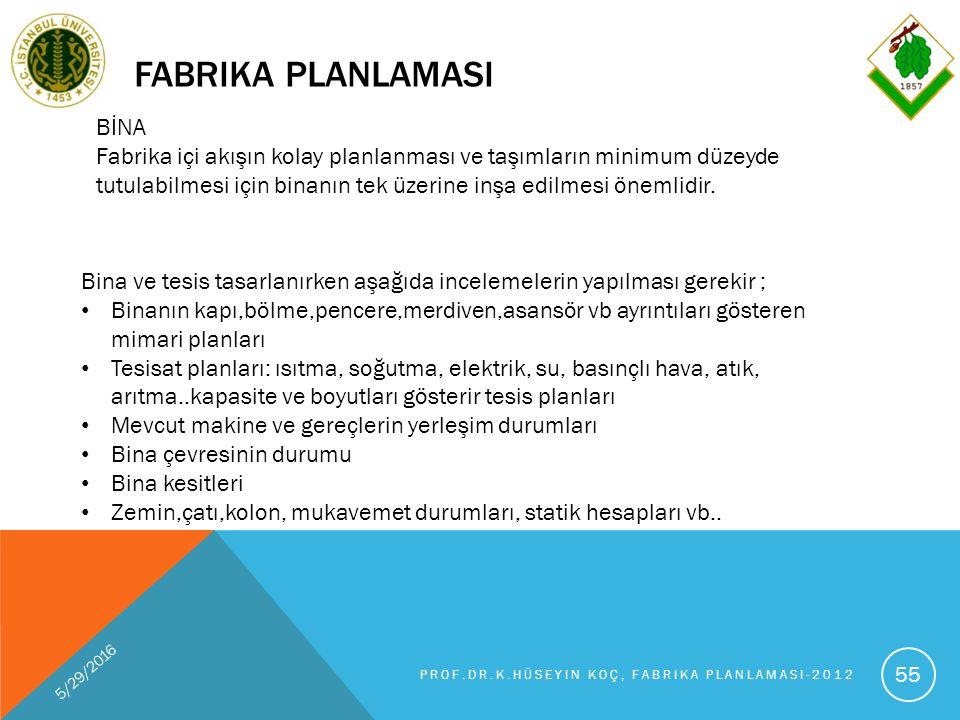FABRIKA PLANLAMASI 5/29/2016 PROF.DR.K.HÜSEYIN KOÇ, FABRIKA PLANLAMASI-2012 55 BİNA Fabrika içi akışın kolay planlanması ve taşımların minimum düzeyde tutulabilmesi için binanın tek üzerine inşa edilmesi önemlidir.