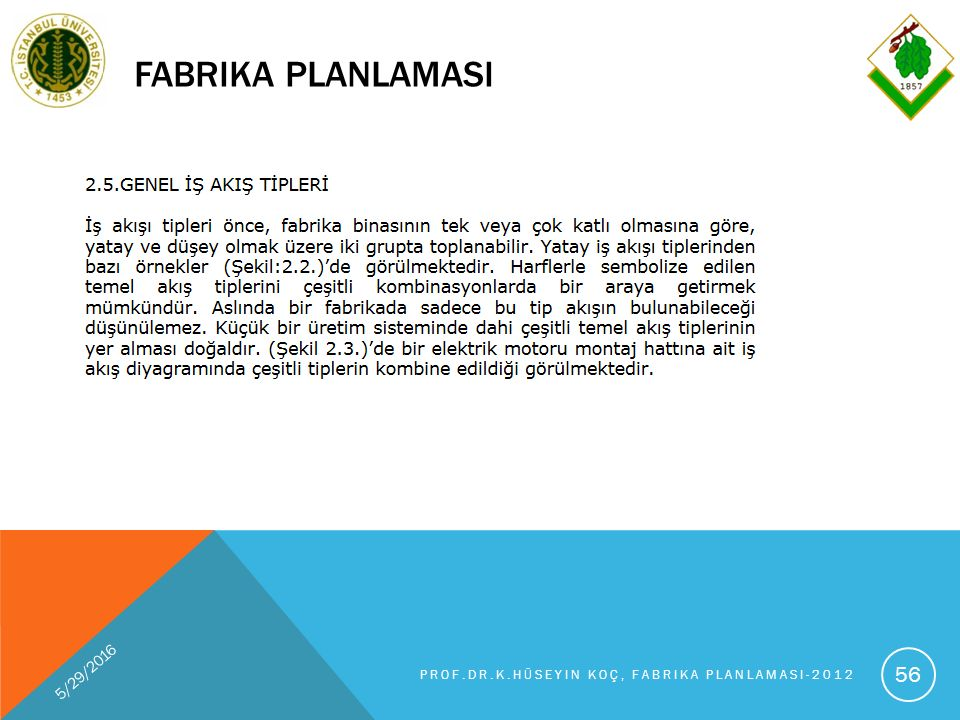 FABRIKA PLANLAMASI 5/29/2016 PROF.DR.K.HÜSEYIN KOÇ, FABRIKA PLANLAMASI-2012 56