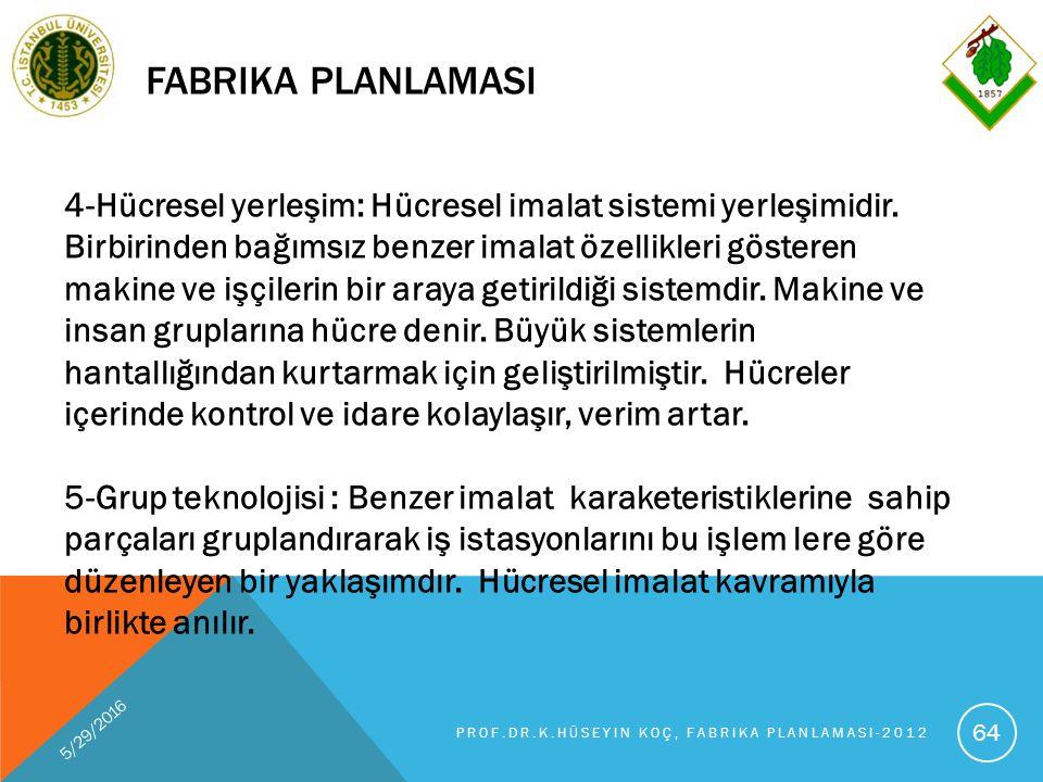 FABRIKA PLANLAMASI 5/29/2016 PROF.DR.K.HÜSEYIN KOÇ, FABRIKA PLANLAMASI-2012 64 4-Hücresel yerleşim: Hücresel imalat sistemi yerleşimidir.