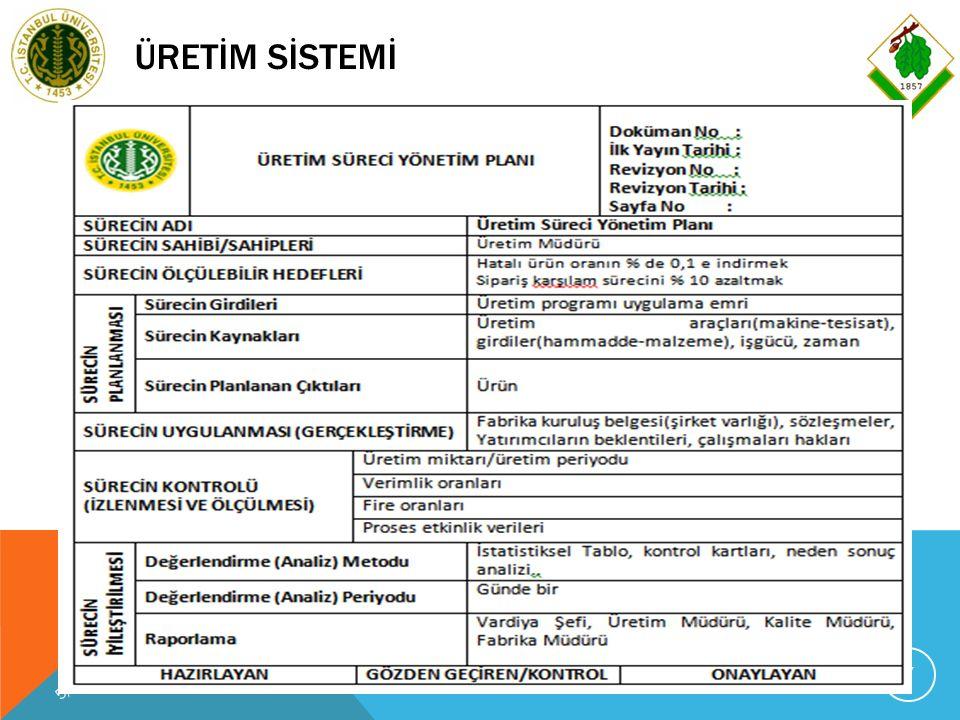 ÜRETİM SİSTEMİ 5/29/2016 PROF.DR.K.HÜSEYIN KOÇ, FABRIKA PLANLAMASI-2012 7