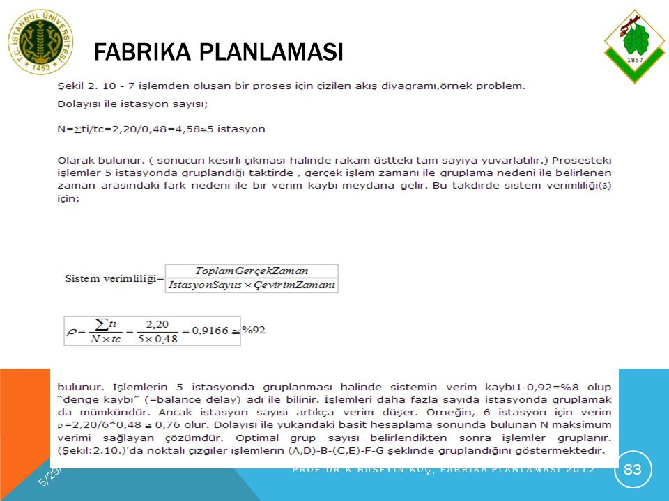FABRIKA PLANLAMASI 5/29/2016 PROF.DR.K.HÜSEYIN KOÇ, FABRIKA PLANLAMASI-2012 83