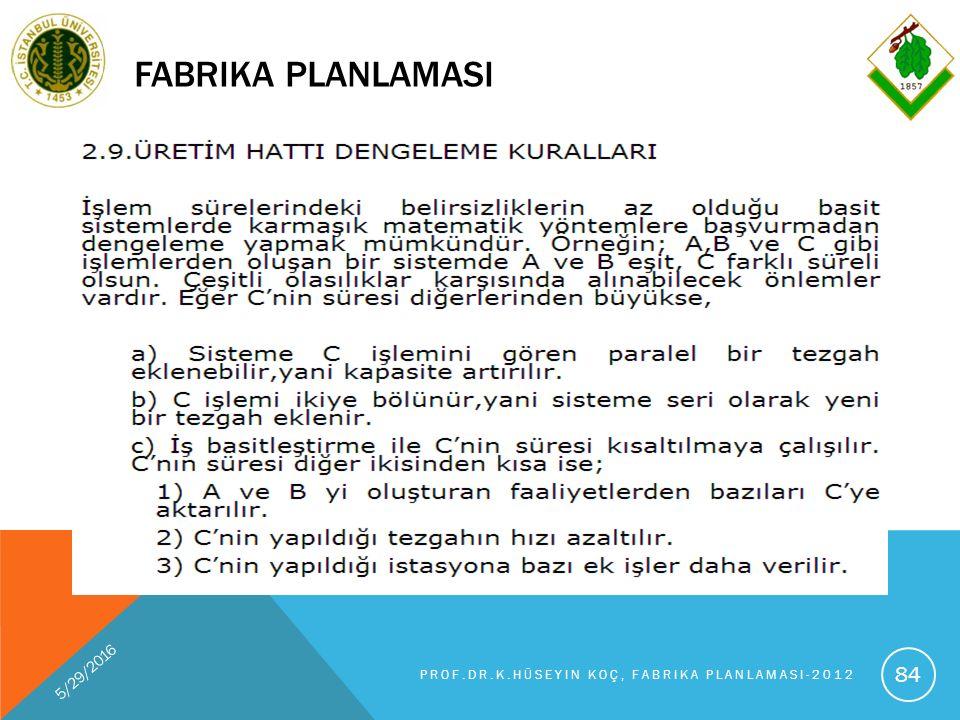 FABRIKA PLANLAMASI 5/29/2016 PROF.DR.K.HÜSEYIN KOÇ, FABRIKA PLANLAMASI-2012 84