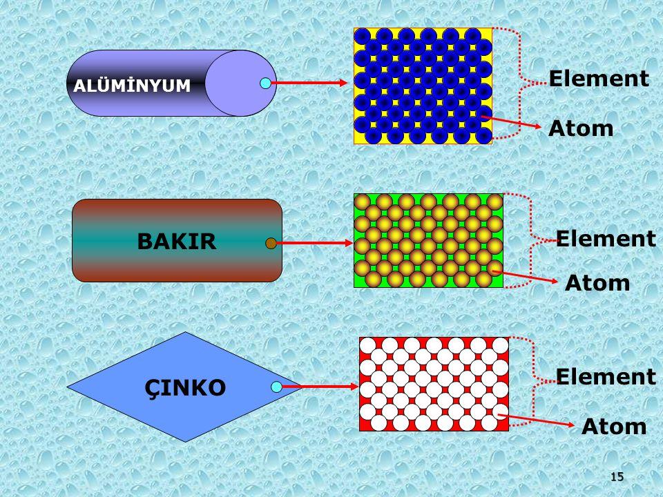 14 Bazı elementleri oluşturan aynı çeşit atomlar kümeler halinde bulunur.