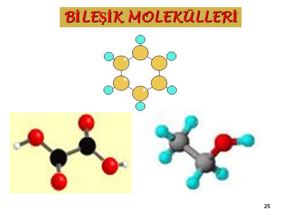 24 SU BİLEŞİĞİ Oksijen atomu Hidrojen atomu Atomlar Su molekülleri su  Atomların birleşmesiyle molekül, moleküllerin birleşmesiyle madde oluşur.
