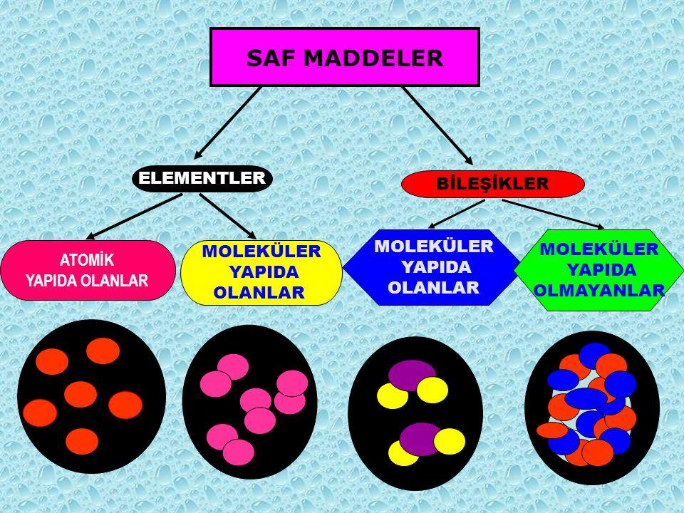 27 Bazı bileşikler moleküler yapıda iken bazı bileşiklerin molekülleri yoktur.
