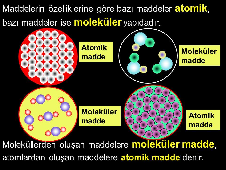 Bileşikleri oluşturan moleküller aynı sayıda atom içerir ve bu moleküller her zaman aynı yapıda bulunur.