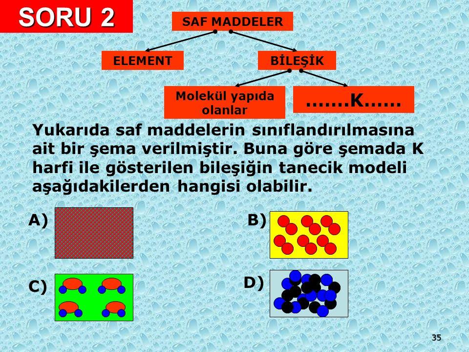 34 SORU 1 I.Ç ok sayıda aynı çeşit atomun bir araya gelerek oluşturdukları maddeye bileşik denir.