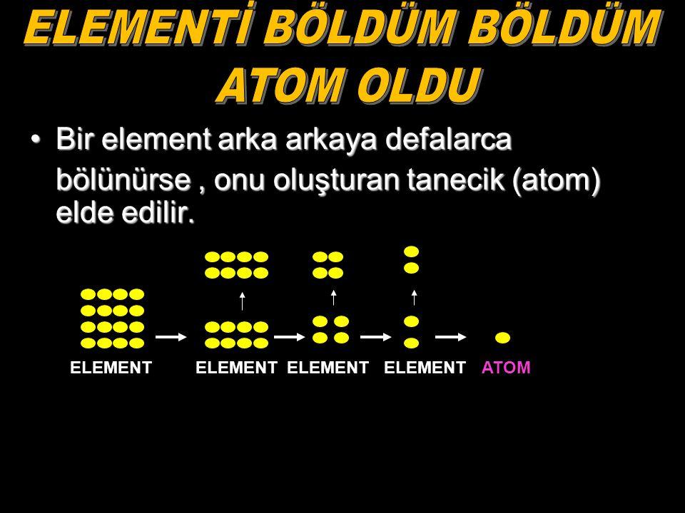 15 Element Atom ALÜMİNYUM Atom BAKIR Atom ÇINKO
