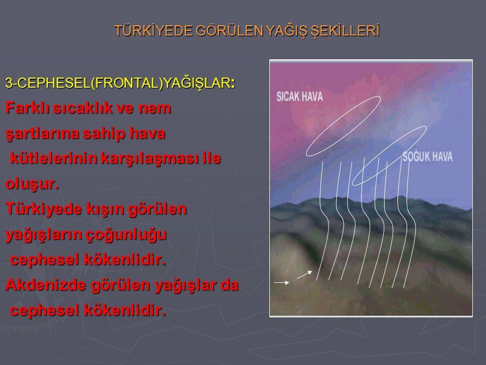 TÜRKİYEDE GÖRÜLEN YAĞIŞ ŞEKİLLERİ 3-CEPHESEL(FRONTAL)YAĞIŞLAR : Farklı sıcaklık ve nem şartlarına sahip hava kütlelerinin karşılaşması ile kütlelerinin karşılaşması ileoluşur.