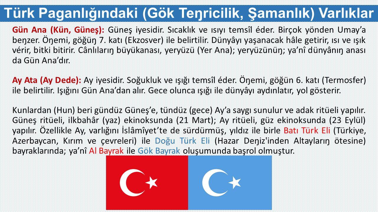 Türk Paganlığındaki (Gök Teŋricilik, Şamanlık) Varlıklar Gün Ana (Kün, Güneş): Güneş iyesidir. Sıcaklık ve ısıyı temsîl éder. Birçok yönden Umay'a beŋ