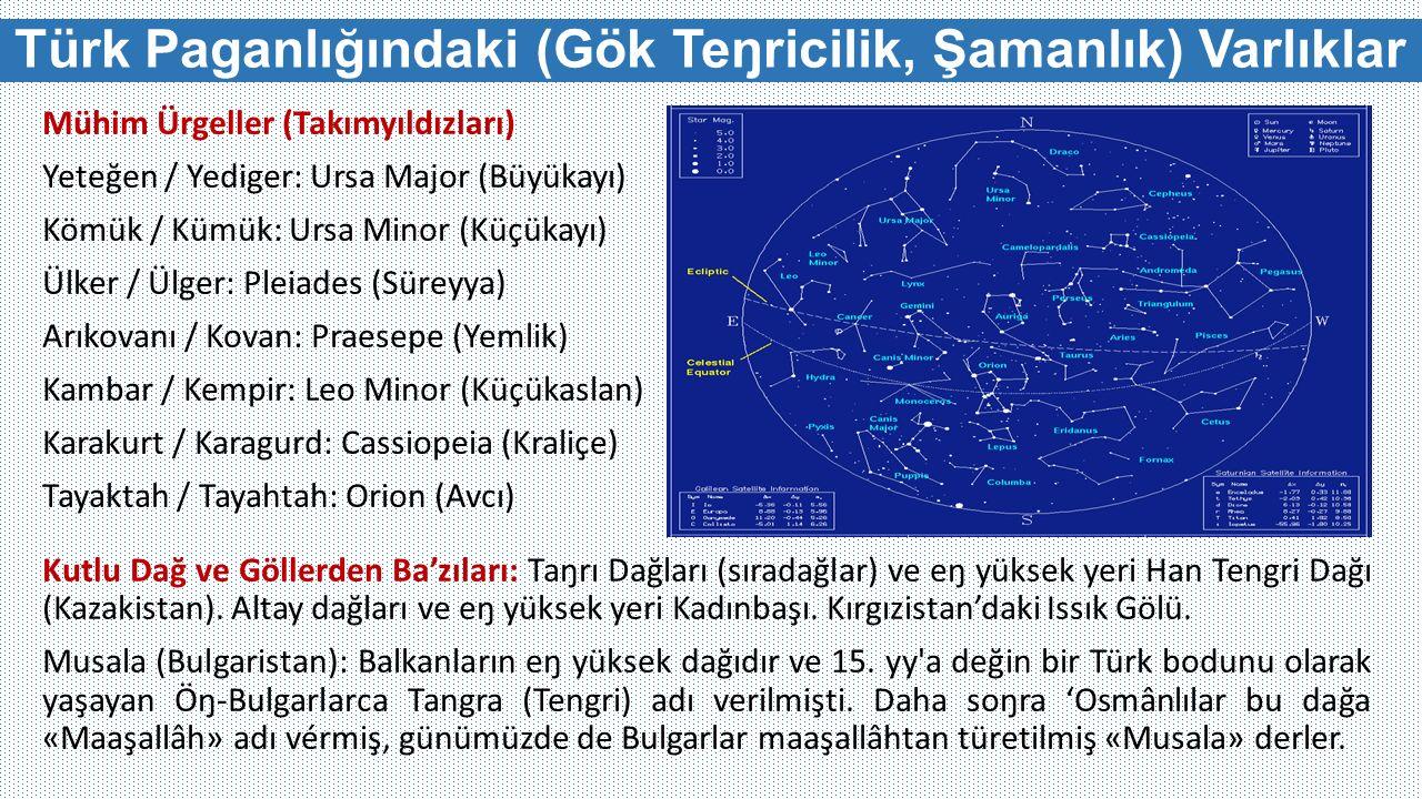 Türk Paganlığındaki (Gök Teŋricilik, Şamanlık) Varlıklar Ulu Kayın / Bay Terek / Bay Kayın / Hayât Ağacı Göğüŋ ve yeriŋ yaratılışı ile aynı zamânda dünyâ merkezine dikilmiştir.