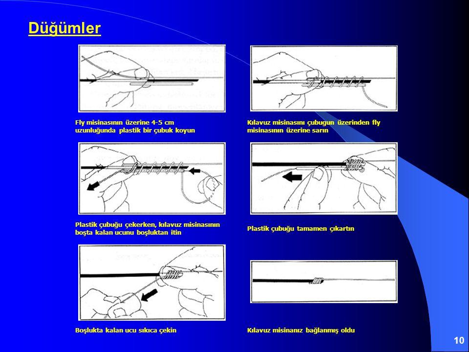 10 Fly misinasının üzerine 4-5 cm uzunluğunda plastik bir çubuk koyun Kılavuz misinasını çubugun üzerinden fly misinasının üzerine sarın Plastik çubuğ