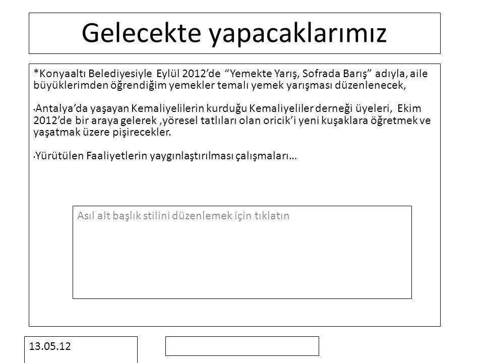 """Asıl alt başlık stilini düzenlemek için tıklatın 13.05.12 Gelecekte yapacaklarımız *Konyaaltı Belediyesiyle Eylül 2012'de """"Yemekte Yarış, Sofrada Barı"""