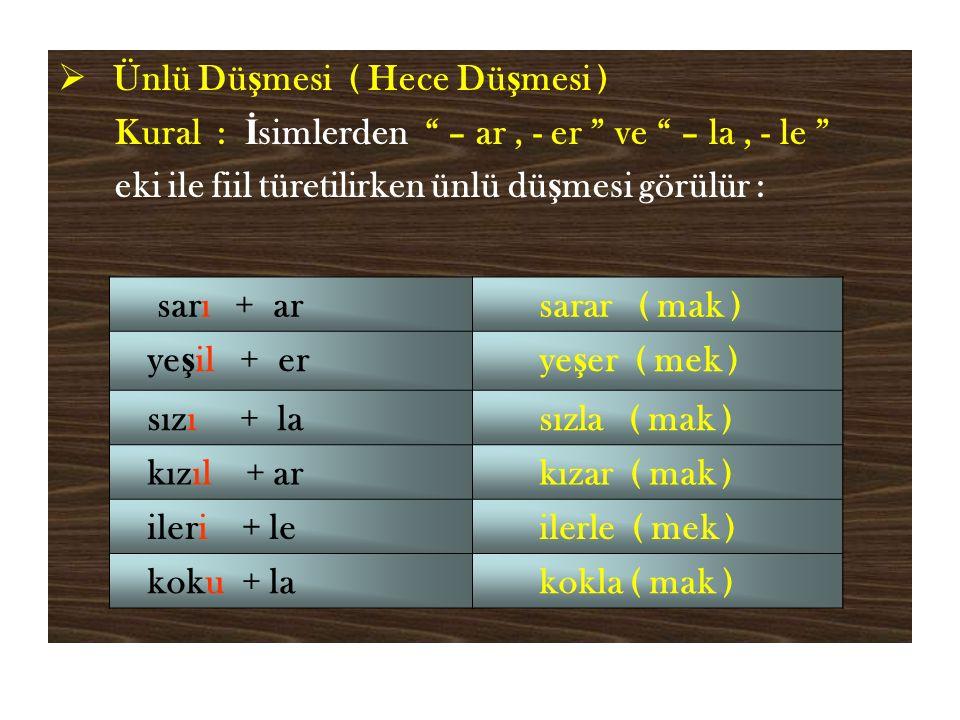  Ünlü Dü ş mesi ( Hece Dü ş mesi ) Kural : İ simlerden – ar, - er ve – la, - le eki ile fiil türetilirken ünlü dü ş mesi görülür : sarı + ar sarar ( mak ) ye ş il + er ye ş er ( mek ) sızı + la sızla ( mak ) kızıl + ar kızar ( mak ) ileri + le ilerle ( mek ) koku + la kokla ( mak )