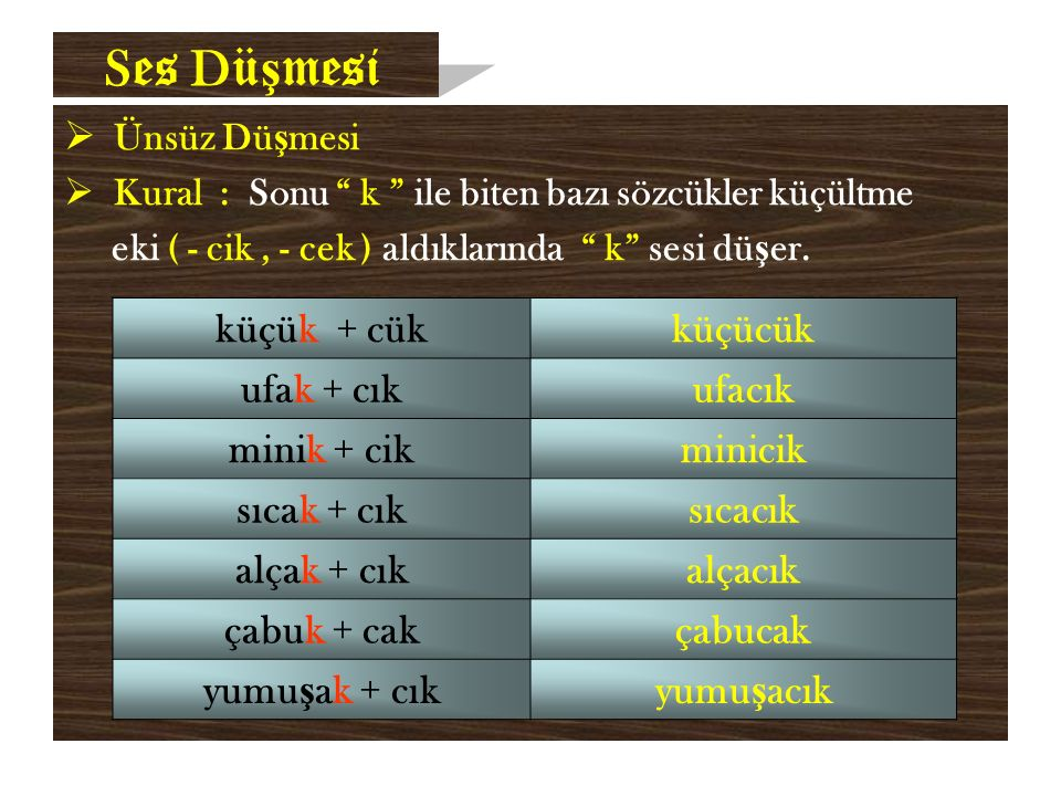 S es D ü ş mesi  Ünsüz Dü ş mesi  Kural : Sonu k ile biten bazı sözcükler küçültme eki ( - cik, - cek ) aldıklarında k sesi dü ş er.