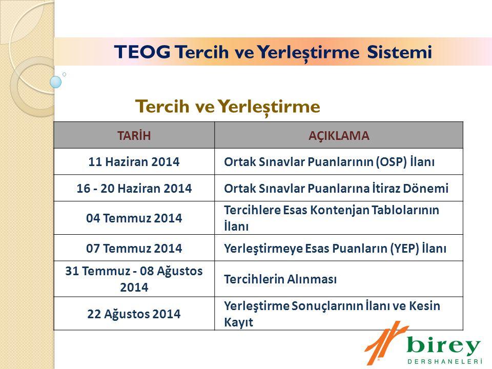 Tercih ve Yerleştirme Takvimi TARİHAÇIKLAMA 11 Haziran 2014Ortak Sınavlar Puanlarının (OSP) İlanı 16 - 20 Haziran 2014Ortak Sınavlar Puanlarına İtiraz Dönemi 04 Temmuz 2014 Tercihlere Esas Kontenjan Tablolarının İlanı 07 Temmuz 2014Yerleştirmeye Esas Puanların (YEP) İlanı 31 Temmuz - 08 Ağustos 2014 Tercihlerin Alınması 22 Ağustos 2014 Yerleştirme Sonuçlarının İlanı ve Kesin Kayıt TEOG Tercih ve Yerleştirme Sistemi