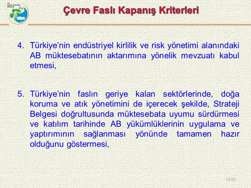 15/50 4.Türkiye'nin endüstriyel kirlilik ve risk yönetimi alanındaki AB müktesebatının aktarımına yönelik mevzuatı kabul etmesi, 5.Türkiye'nin faslın geriye kalan sektörlerinde, doğa koruma ve atık yönetimini de içerecek şekilde, Strateji Belgesi doğrultusunda müktesebata uyumu sürdürmesi ve katılım tarihinde AB yükümlüklerinin uygulama ve yaptırımının sağlanması yönünde tamamen hazır olduğunu göstermesi,
