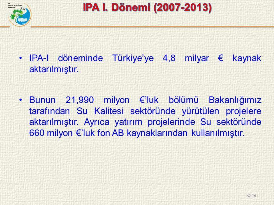 32/50 IPA-I döneminde Türkiye'ye 4,8 milyar € kaynak aktarılmıştır.