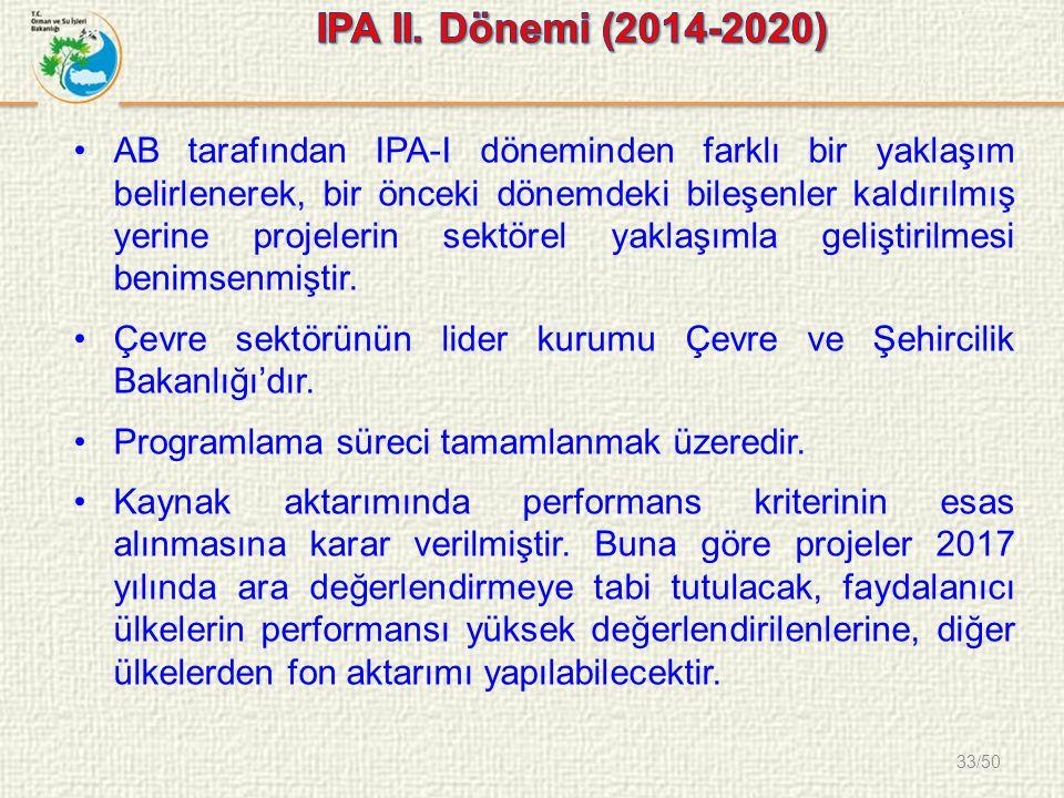 33/50 AB tarafından IPA-I döneminden farklı bir yaklaşım belirlenerek, bir önceki dönemdeki bileşenler kaldırılmış yerine projelerin sektörel yaklaşımla geliştirilmesi benimsenmiştir.