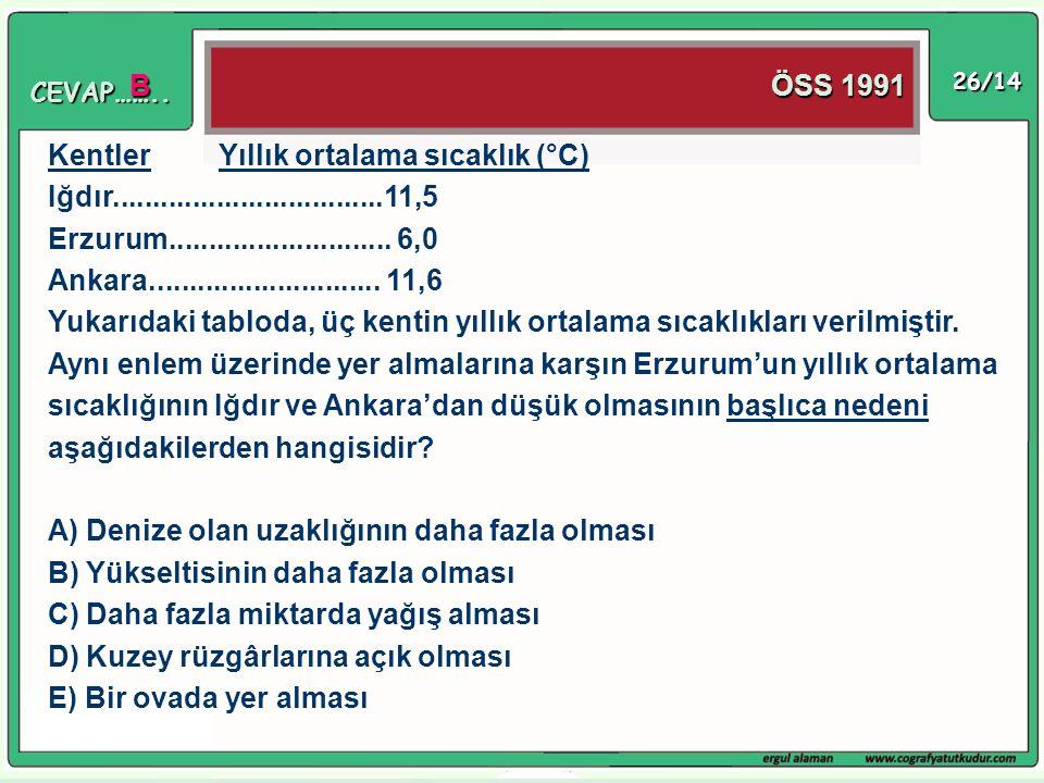 26/14 Kentler Yıllık ortalama sıcaklık (°C) Iğdır..................................11,5 Erzurum............................ 6,0 Ankara................