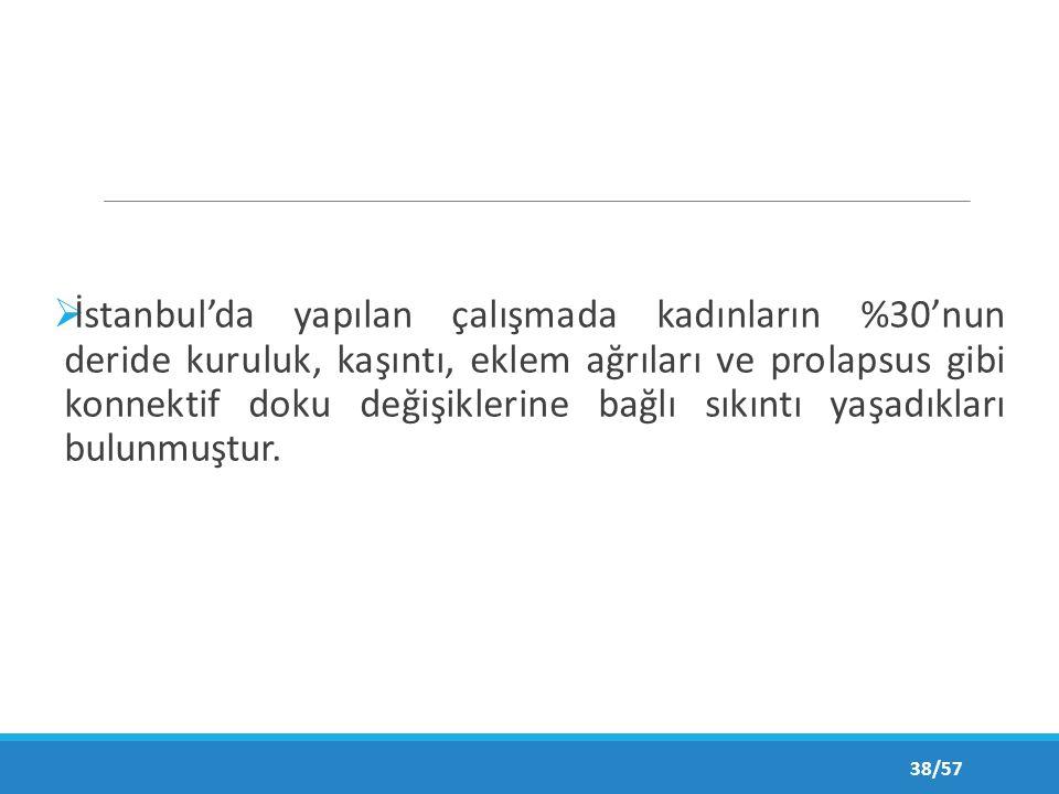  İstanbul'da yapılan çalışmada kadınların %30'nun deride kuruluk, kaşıntı, eklem ağrıları ve prolapsus gibi konnektif doku değişiklerine bağlı sıkıntı yaşadıkları bulunmuştur.
