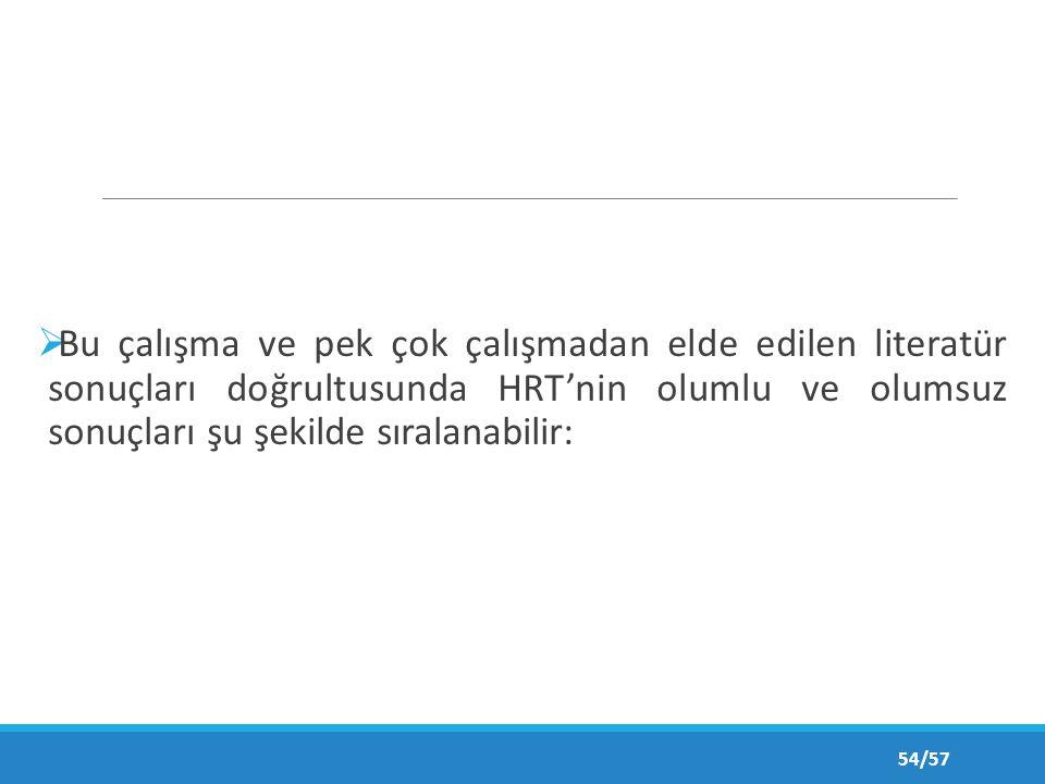 Bu çalışma ve pek çok çalışmadan elde edilen literatür sonuçları doğrultusunda HRT'nin olumlu ve olumsuz sonuçları şu şekilde sıralanabilir: 54/57