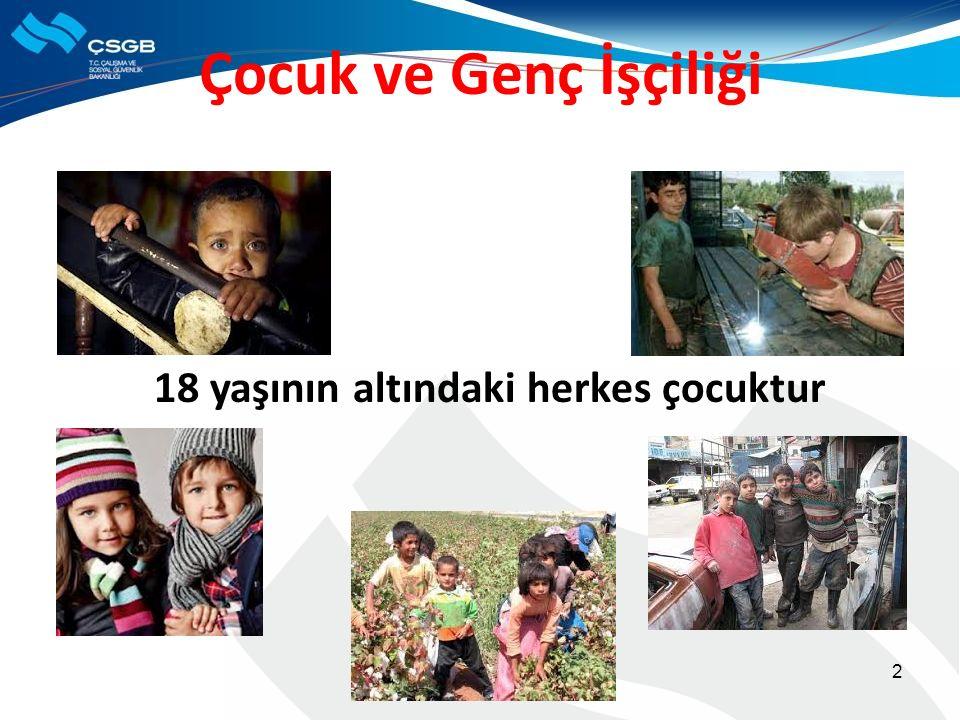 Çocuk İşçiliği 3 Anay/50.m d.Kimse, yaşına, cinsiyetine ve gücüne uymayan işlerde çalıştırılamaz.