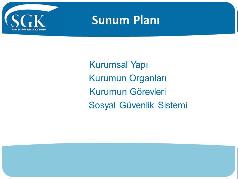 Sunum Planı Kurumsal Yapı Kurumun Organları Kurumun Görevleri Sosyal Güvenlik Sistemi