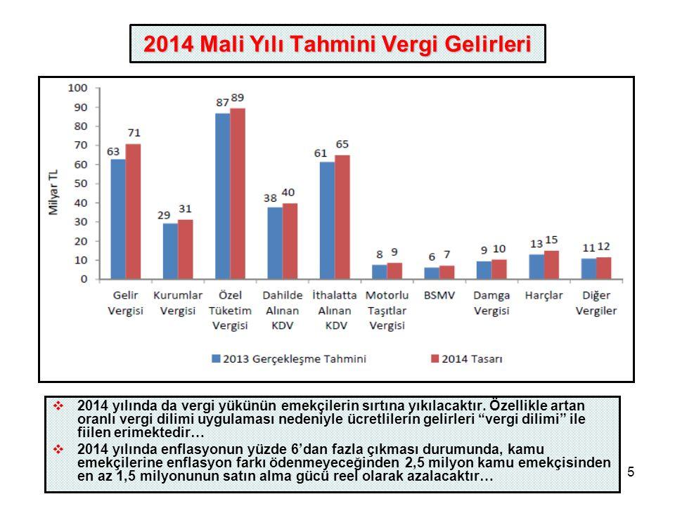 5 2014 Mali Yılı Tahmini Vergi Gelirleri  2014 yılında da vergi yükünün emekçilerin sırtına yıkılacaktır. Özellikle artan oranlı vergi dilimi uygulam