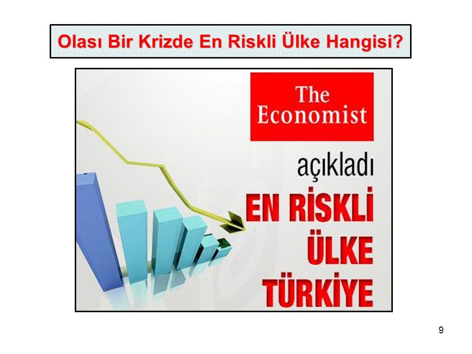 9 Olası Bir Krizde En Riskli Ülke Hangisi?