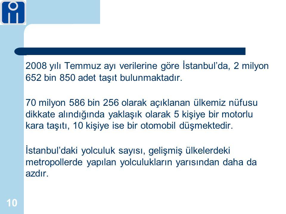 10 2008 yılı Temmuz ayı verilerine göre İstanbul'da, 2 milyon 652 bin 850 adet taşıt bulunmaktadır.