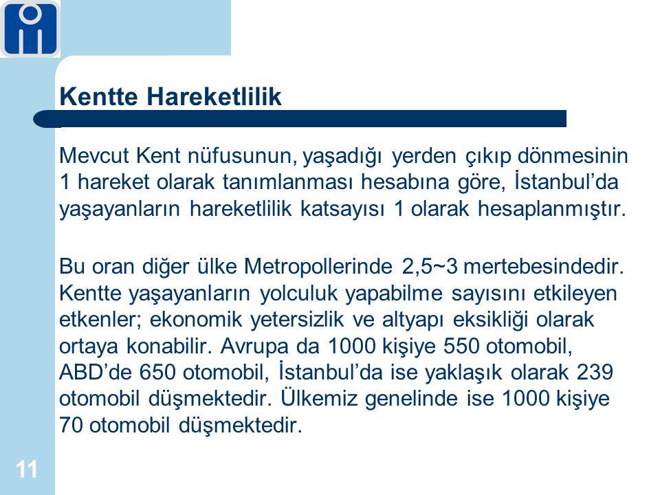 11 Kentte Hareketlilik Mevcut Kent nüfusunun, yaşadığı yerden çıkıp dönmesinin 1 hareket olarak tanımlanması hesabına göre, İstanbul'da yaşayanların hareketlilik katsayısı 1 olarak hesaplanmıştır.