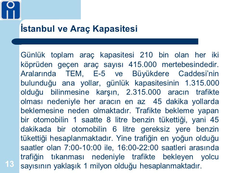 13 İstanbul ve Araç Kapasitesi Günlük toplam araç kapasitesi 210 bin olan her iki köprüden geçen araç sayısı 415.000 mertebesindedir.