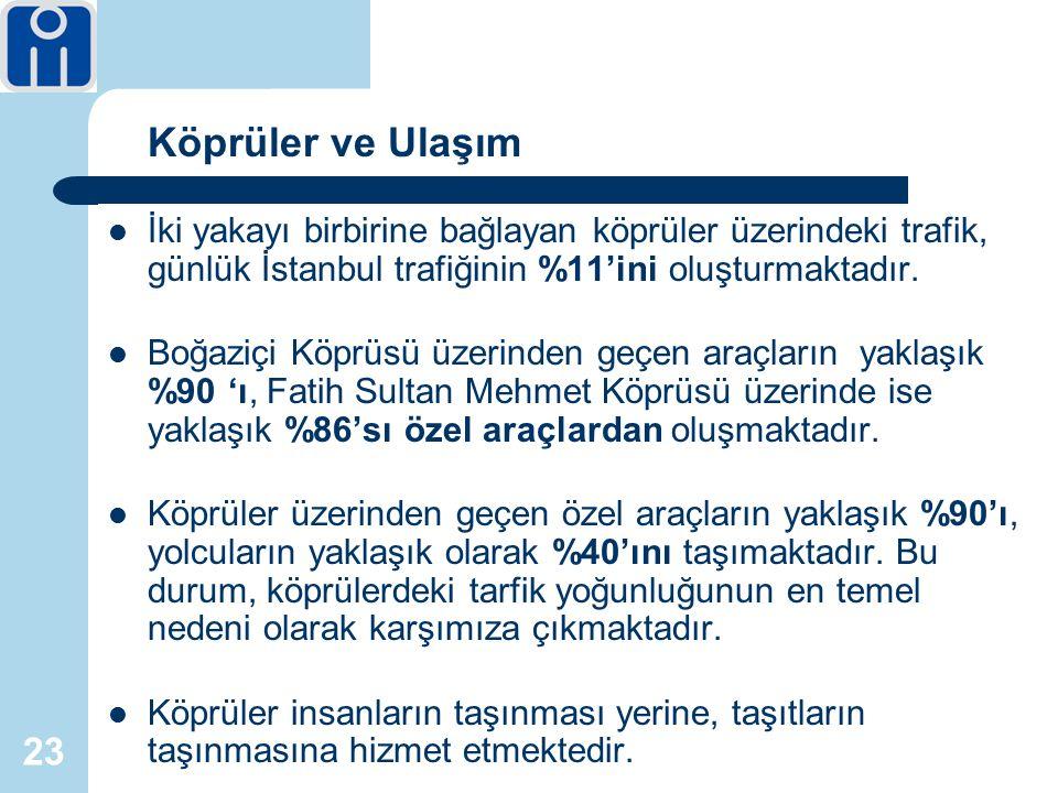 23 Köprüler ve Ulaşım İki yakayı birbirine bağlayan köprüler üzerindeki trafik, günlük İstanbul trafiğinin %11'ini oluşturmaktadır.