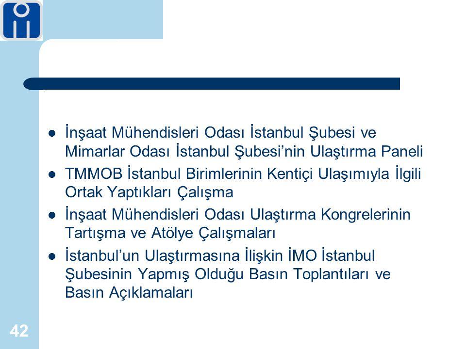 42 İnşaat Mühendisleri Odası İstanbul Şubesi ve Mimarlar Odası İstanbul Şubesi'nin Ulaştırma Paneli TMMOB İstanbul Birimlerinin Kentiçi Ulaşımıyla İlgili Ortak Yaptıkları Çalışma İnşaat Mühendisleri Odası Ulaştırma Kongrelerinin Tartışma ve Atölye Çalışmaları İstanbul'un Ulaştırmasına İlişkin İMO İstanbul Şubesinin Yapmış Olduğu Basın Toplantıları ve Basın Açıklamaları
