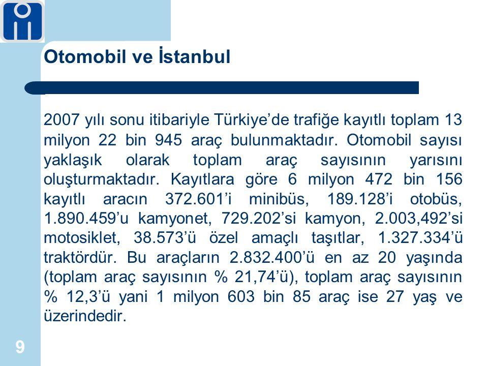 9 Otomobil ve İstanbul 2007 yılı sonu itibariyle Türkiye'de trafiğe kayıtlı toplam 13 milyon 22 bin 945 araç bulunmaktadır.